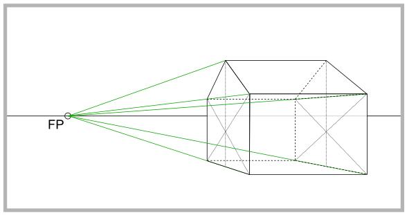 Perspektivische darstellungstechnik zentralprojektion - Fluchtpunkt zimmer zeichnen ...